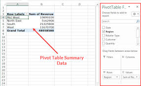 Pivot Chart Excel How To Delete A Pivot Table In Excel Easy Step By Step Guide