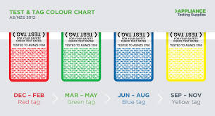 Electrical Tagging Colour Chart Wa Which Test Tag Colours Should You Be Using