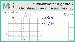 kuta algebra 2 graphing linear inequalities part 1