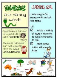 Noun Picture Chart Parts Of Speech Noun Chart