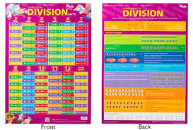 Chart Times Tables Division Facts D S