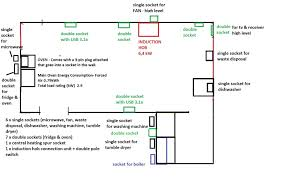 wire new kitchen ring socket hob central heating with wiring diagram ring main wiring diagram wire new kitchen ring socket hob central heating with wiring diagram for ring main