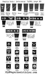 Ww1 American Navy Officer Uniform Insignia Illustrations Us