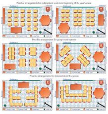 Best Seating Charts For Classroom Management Classroom Design Tips