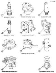 Bendix Valve Chart Air Brake Valve Id Chart Pictures To