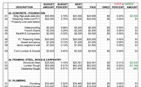 cost spreadsheet for building a house budget house construction daway dabrowa co