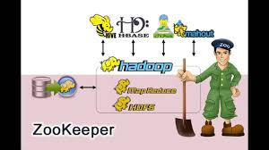 apache zookeeper logo. Unique Zookeeper Apache Hadoop ZooKeeper  Chapter 1 Intro Into Throughout Zookeeper Logo P
