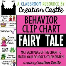 Fairy Tale Behavior Clip Chart