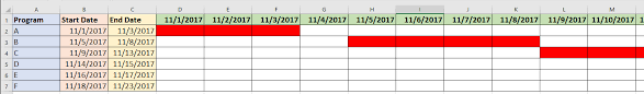 Gantt Chart Excel Conditional Formatting How To Use Conditional Formatting To Create A Gantt Chart In