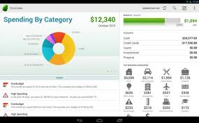 Top 15 Finance And Budgeting Apps For Android