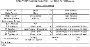 wiring diagram for 2005 kia sorento wiring wiring diagrams description kia rio radio wiring diagram kia auto wiring diagram schematic on 2005 kia rio radio wiring