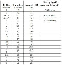 Guess Shoe Size Conversion Chart Guess Sneaker Size Chart