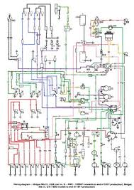mgb starter wiring diagram images 1972 mg midget wiring diagram pic2fly com 1972 mg midget wiring