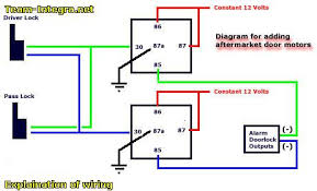 lock actuator wiring for wiring diagram fascinating lock actuator wiring for wiring diagram for you lock actuator wiring diagram 2wire wiring diagram door