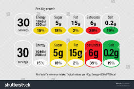 kellogg s vector cereal nutrition nutrition facts information label cereal box
