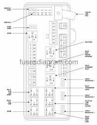2000 chrysler 300 fuse box 2000 wiring diagrams online