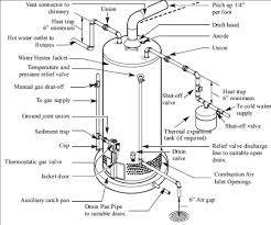 rheem gas tankless water heater. using a tankless water heater for e heat rheem gas
