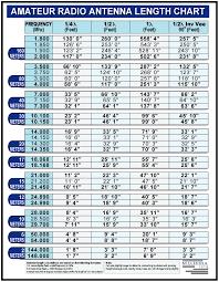 Ham Radio Comparison Chart Ham Antenna Building Antenna Dimension Chart Ham Radio