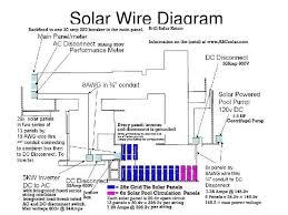 5 reasons to invest in solar energy ppt 20 solar wire diagram