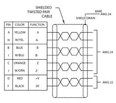 bei encoder wiring diagram bei automotive wiring diagrams m18 cable termination bei encoder wiring diagram m18 cable termination