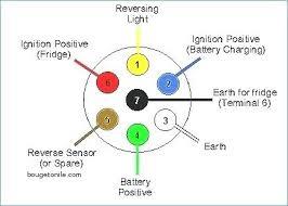 240v circuit breaker wiring diagram installing hook up amp a Wiring Diagram Symbols 240v gfci breaker wiring diagram caravan diagrams schematics for socket info plug free wi 240v circuit breaker wiring diagram