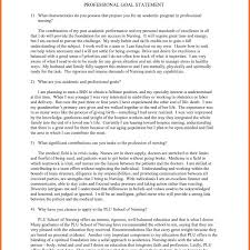 Career Goal Statement Examples Professional Necessary And Intended Simple Career Goal Statement
