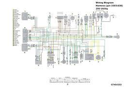 2001 kawasaki prairie 300 wiring diagram search for wiring diagrams \u2022 2004 kawasaki prairie 360 wiring diagram at Kawasaki Prairie 360 Wiring Diagram