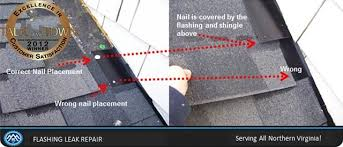 Roof Flashing Leak Repair Estimates in Virginia
