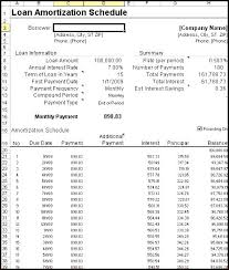 Loan Amortization Excel Template Create Schedule In Mortgage