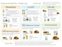 Herbalife Meal Plan Diet Plans Herbalife Fitnessviral Magazine Your Number One