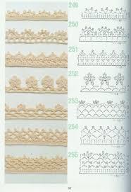 Crochet Border Patterns