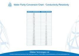 Water Purity Chart Water Purity Conversion Chart By Awt Issuu