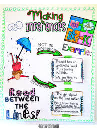 Rl 4 1 Anchor Chart Inference Anchor Chart Interactive Reading Notebook Inserts Combo Pack