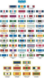 Army Ribbon Chart 2017 13 Best Military Rank Structure Charts Images Military