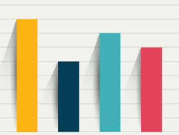 Sales Tracking Chart 4 Most Important Sales Kpis