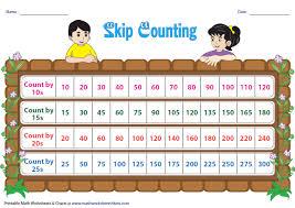 Skip Counting Chart Skip Counting Charts