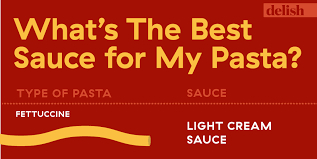 How To Correctly Pair Pasta Shapes With Sauces
