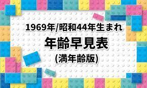 昭和 44 年 生まれ 年齢