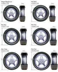 Car Tyre Chart Image Result For Average Car Tyre Size Mm Kids Playground