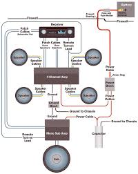 17 best images about car audio istanbul cars and amplifier wiring diagram