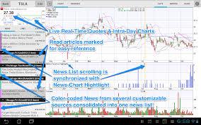 Aston Martin Stock Chart Stocks Stockspy Realtime Stock Market Portfolio Quotes