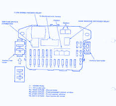 1993 honda civic fuse box diagram 1993 image honda civic dx 1991 fuse box block circuit breaker diagram on 1993 honda civic fuse box