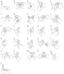 British Sign Language For Dummies Cheat Sheet Dummies