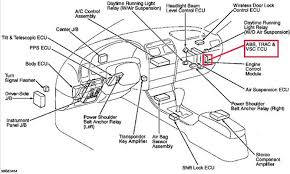 toyota mark x fuse box diagram best secret wiring diagram • toyota mark x fuse box location wiring diagram 2004 toyota matrix fuse box diagram toyota avalon