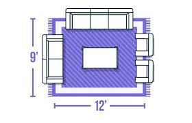 medium size of living room average size of area rug for living room what are