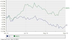 Verizon Communications Now 22 Largest Company Surpassing