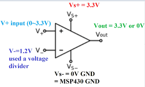 Op Amp Comparator Resolved Lm358 Any Alternative Op Amp For A Comparator To