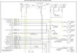 1999 jeep cherokee fuse diagram under hood box wiring sport trusted full size of 1999 jeep cherokee sport fuse box location layout diagram grand limited trusted wiring