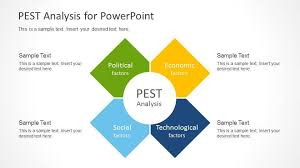 Pest Analysis Template Pest Analysis Powerpoint Template The Macroeconomic Company