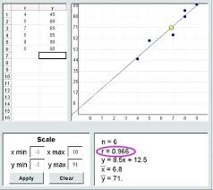 Math Diagram Chart Kookenzo Com